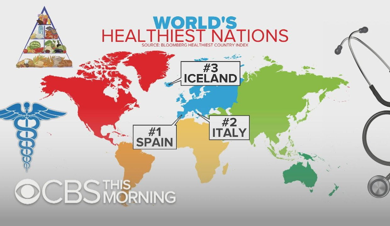 Spanje is het gezondste land ter wereld 2019 - Huis aan de Costa